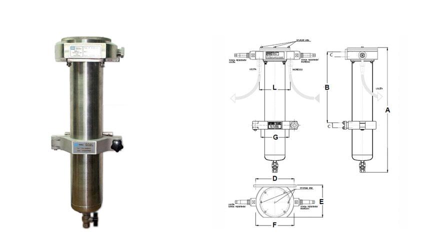 Gruppo di filtrazione e controllo della resistività del liquido